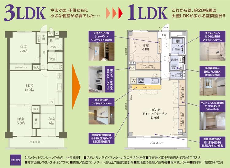 3LDKを1LDKにリノベーション